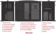 T95-ATX2014